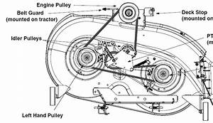 I Need The Diagram For A Mtd Yardmachine 42 U0026quot  Belt Routing  I Do Not Have The Configuration For