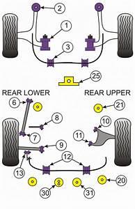 Get Powerflex Suspension Bushings At Modbargains Com