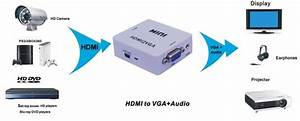 Mini Hdmi To Vga Converter  U2013 Clear Vision Systems Limited
