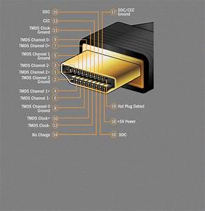 About Audio Hdmi Interface