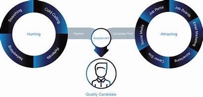 Methodology Rgf Executive Employers