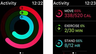 Apple Activity Tracker Fitness Mean Numbers App