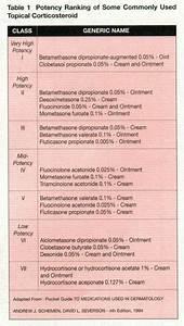Is Steroid Cream Safe