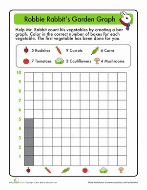 Garden Answer Age by Garden Graphing Worksheet Education