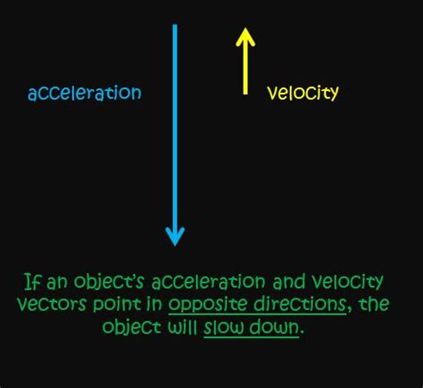 A Definition of Acceleration