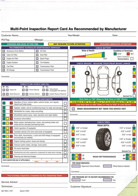 free printable vehicle inspection form free