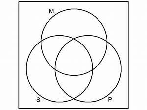 256 Categorical Syllogism Venn Diagrams