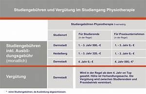 Studiengebühren Von Der Steuer Absetzen : duales studium an der iba informationen f r studieninteressierte ~ Frokenaadalensverden.com Haus und Dekorationen