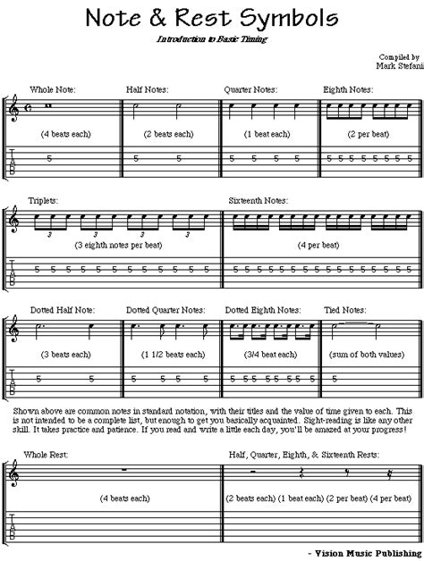 """Rest symbols and corresponding note values used in music notation. Vision Music's """"Note & Rest Symbols"""""""