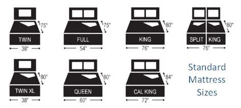 standard size mattress standard us mattress sizes best mattress buys