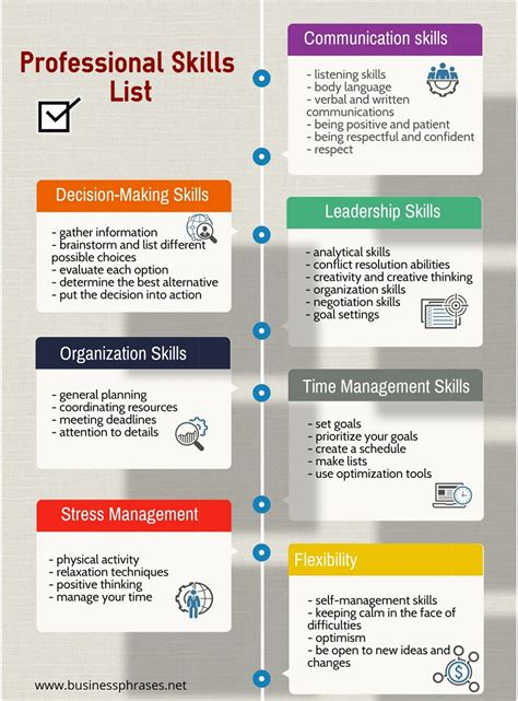 professional skills list visual ly