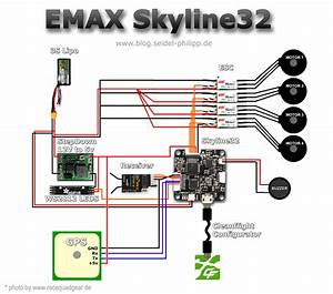 Emax Skyline32 Advanced Best Flight Controller For Racing