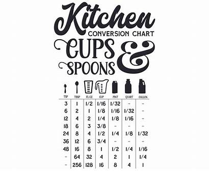 Conversion Chart Kitchen Cups Cooking Svg Measuring