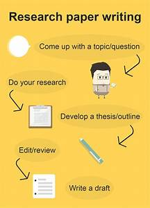 citing website for research paper describe sleep creative writing essay outline maker
