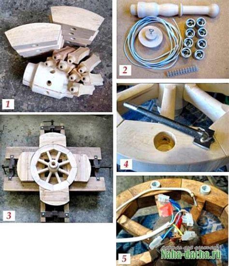 Инструкция по эксплуатации . В случае внезапной остановки электровентилятора отключите электросушилку от сети.