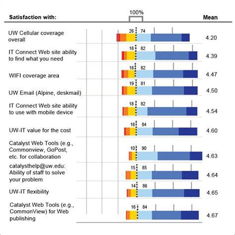 hr metrics examples dashboards sample  hr kpis sample