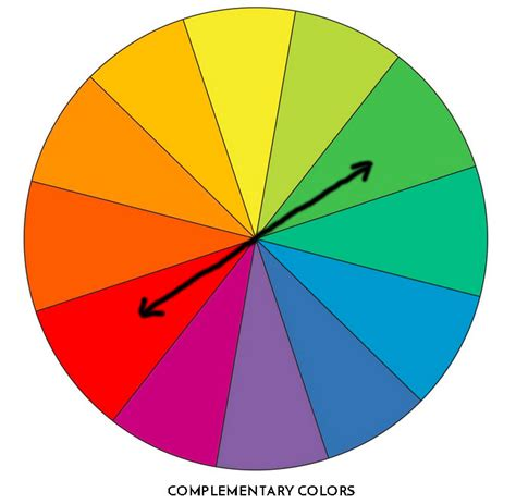 coastal kitchen st simons island ga fashion color wheel 28 images how to combine colors in