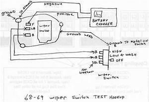 Wiper Motor Test Bench Diagram
