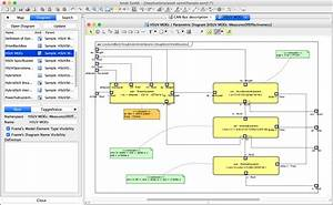 Complete Sysml Diagramming Solution