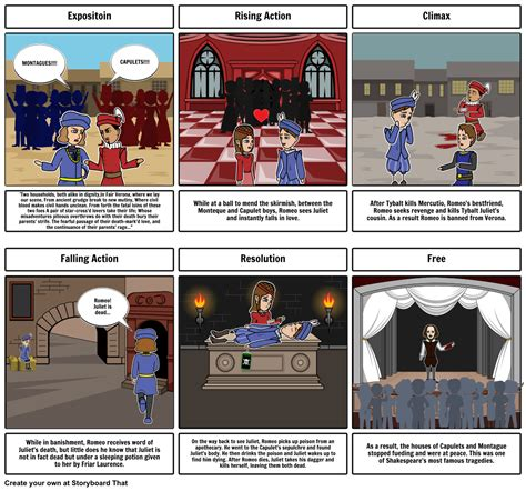 Romeo And Juliet Plot Analysis Storyboard By Michaelabreazeal
