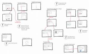 Wireframes Magazine  U00bb User Flow