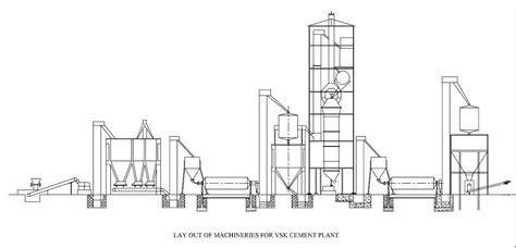 cement plant  tpd tpd capacity  sale