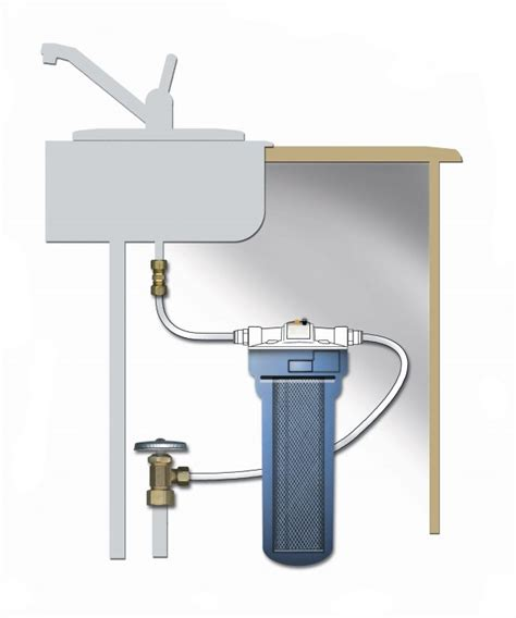 water filter for kitchen faucet undersink water filter kitchen faucet separate faucet not