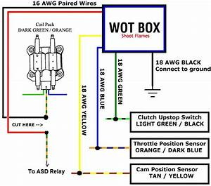 Wotbox