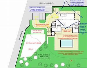 maison bioclimatique o celogia With plan de maison bioclimatique