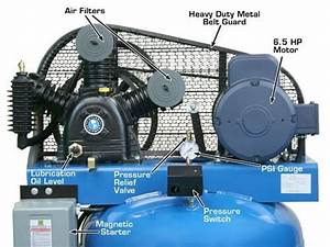 Atlas U00ae Air Force Af7 Two Stage 5 Hp  220 Volt Single Phase 80 Gallon Air Compressor W  Mag Starter