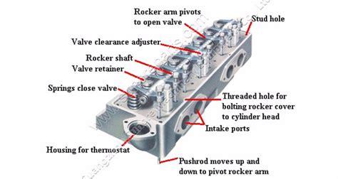 New Excavator Diesel Engine Parts Cylinder Head