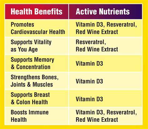 vitamin d l amazon amazon com schiff dailyheart mega d3 90 softgels 5000