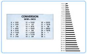 Watch Band Size Conversion Chart Millimeters To Inches