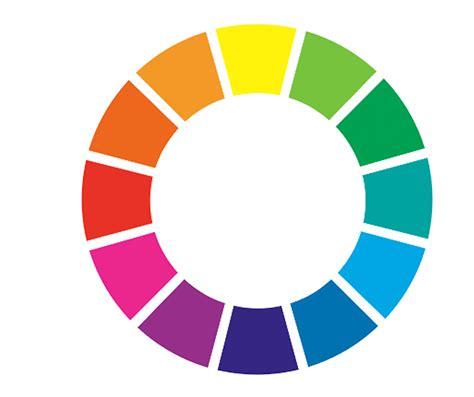 farbenlehre bedeutung und wirkung von farben schoener