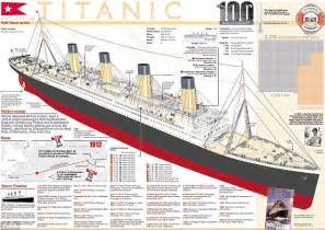 Titanic Boat Parts by Titanic Ship Diagram Search For Wiring Diagrams
