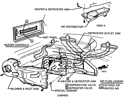 Repair Guides Heater Blower Autozone