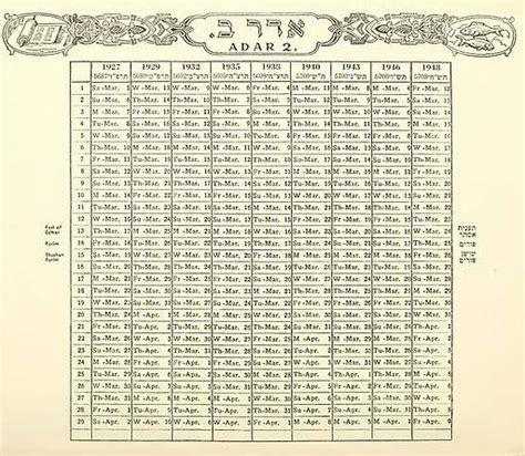 year      worlds  calendars