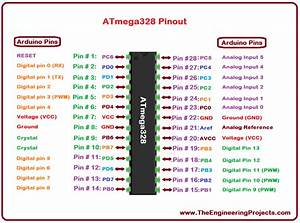 Introduction To Atmega328