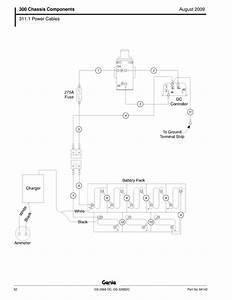 Diagram 3246 Jlg Joystick Wiring Diagram Full Version Hd Quality Wiring Diagram Rewiringka Queidue It