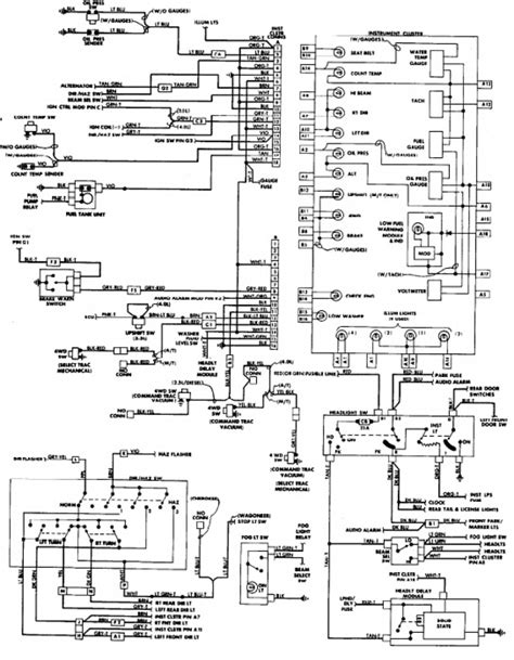 1988 jeep electrical wiring diagram electrical