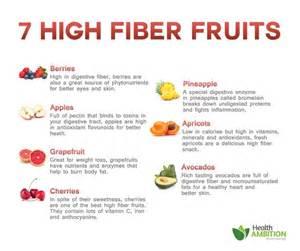 Fruits High-Fiber Foods