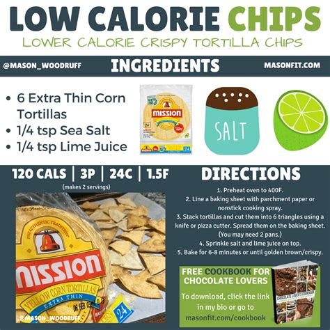 People following low calorie meal plans should make sure that they are getting enough nutrients. low calorie tortilla chips - Mason Woodruff