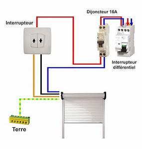 Interrupteur Volet Roulant : interrupteur branchement electrique grand hotel terminus ~ Melissatoandfro.com Idées de Décoration