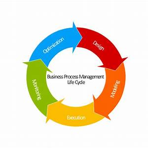 Free Process Map Cliparts  Download Free Clip Art  Free