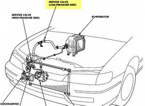 Honda Accord How To Recharge Your A  C System