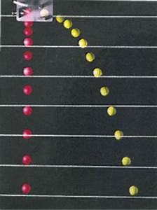 Freier Fall Geschwindigkeit Berechnen : kin3 wurf sprung institut f r sportwissenschaft ~ Themetempest.com Abrechnung