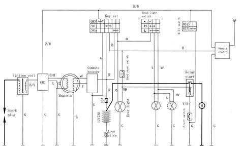 Bmx Atv Part Wiring Diagram by Bmx Mini Atv Wiring Diagram Parts Wiring Library