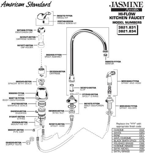 standard cadet kitchen faucet plumbingwarehouse com standard bathroom faucet