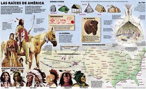 suerte dispar para las tribus norteamericanas