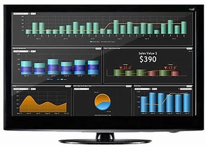 Kpi Screen Display Monitor Targets Dashboard Motivate